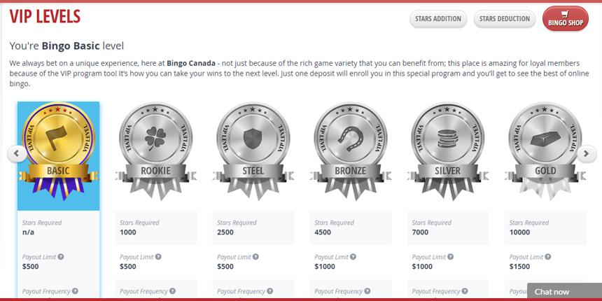 Bingo Canada Review – Online Casino Reviews